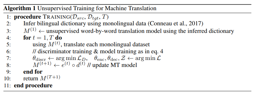 how does unsupervised machine translation working explanation summary